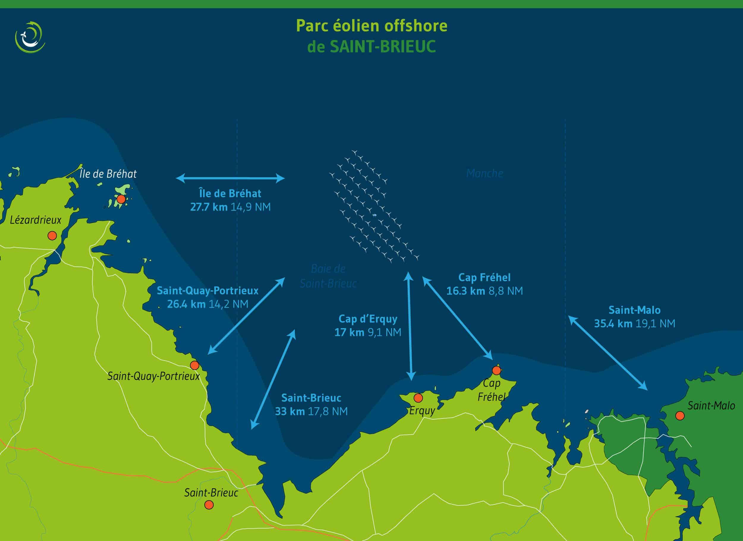 map-distances