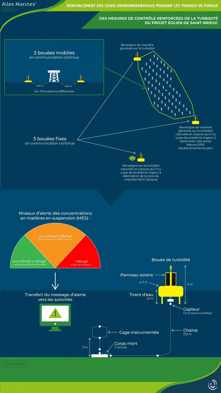 infographie-turbidite